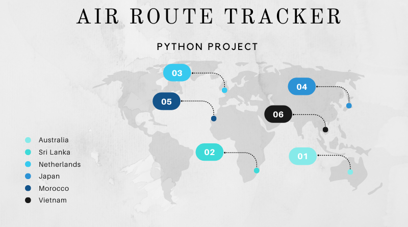 Air Route Tracker - Python Project