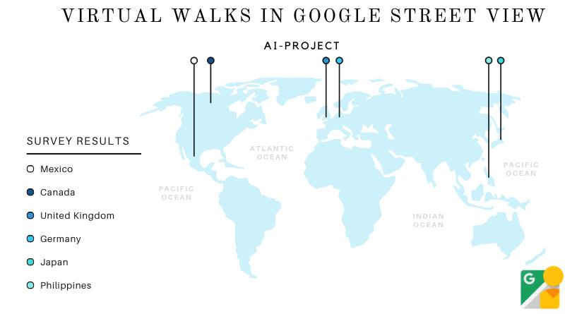 VIRTUAL WALKS IN GOOGLE STREET VIEW